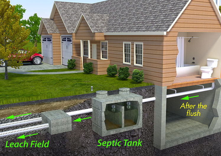 Septic tank cleaning and septic tank pumping in Morgantown WV
